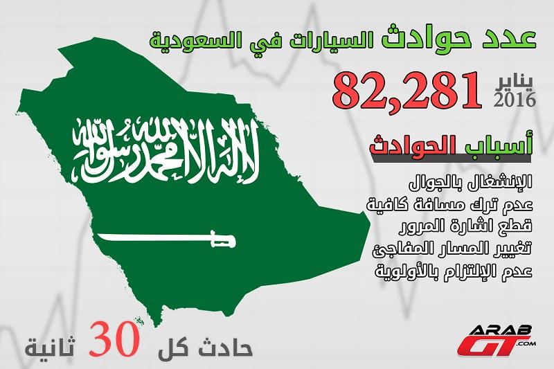 أكثر من 82 ألف حادث في السعودية في شهر واحد