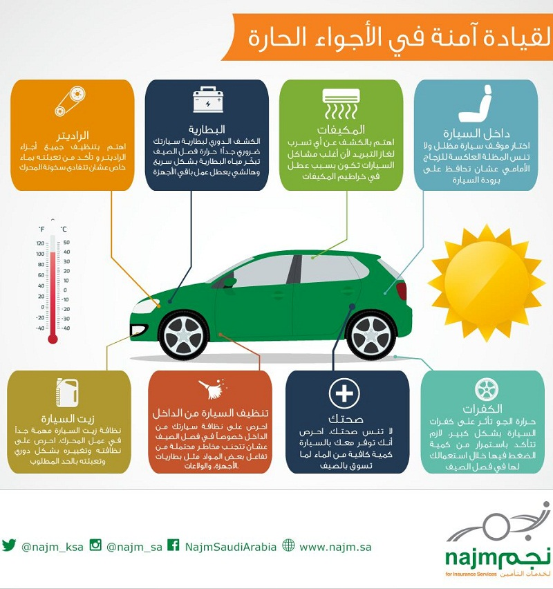 القيادة الآمنة على الطرق الوعرة-الصورة من نجم لخدمات التأمين
