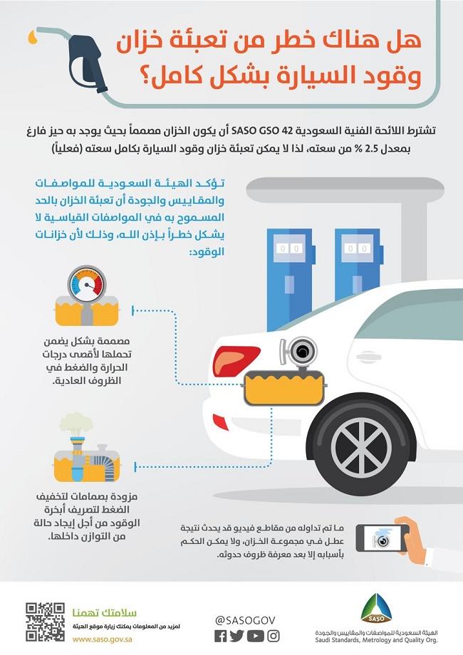 هل هناك خطر من تعبئة خزان وقود السيارة بشكل كامل.jpg