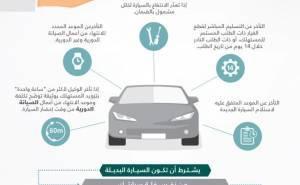 الانفوجرافيك- متى يحق للمستهلك سيارة بديلة مؤقتة