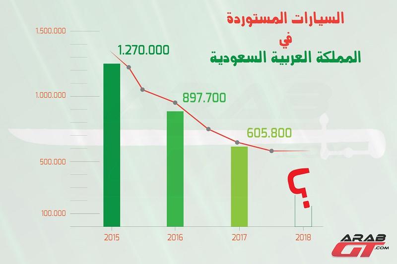 بيع السيارات في السعودية