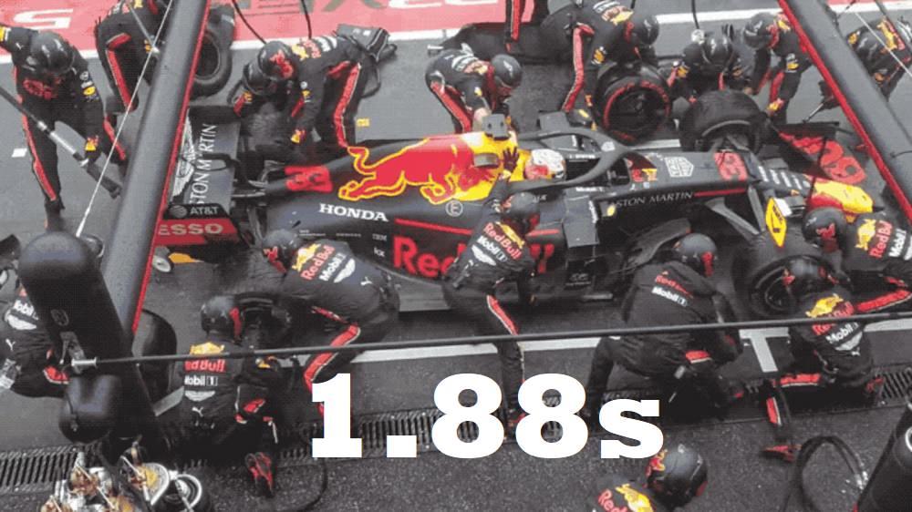 اسرع تبديل إطارات في تاريخ سباقات الفورمولا 1
