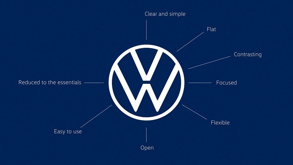 شعار VW