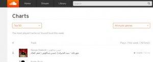 بنت الجيران تصدرت قائمة موقع ساوند كلاود